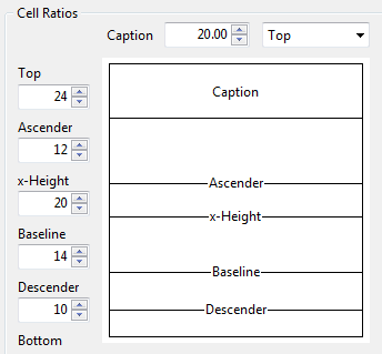 Template Grid Cell Ratios